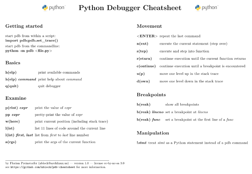 A screenshot of the pdb-cheatsheet.